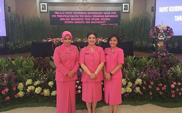rkor bhay sumut 2018 b
