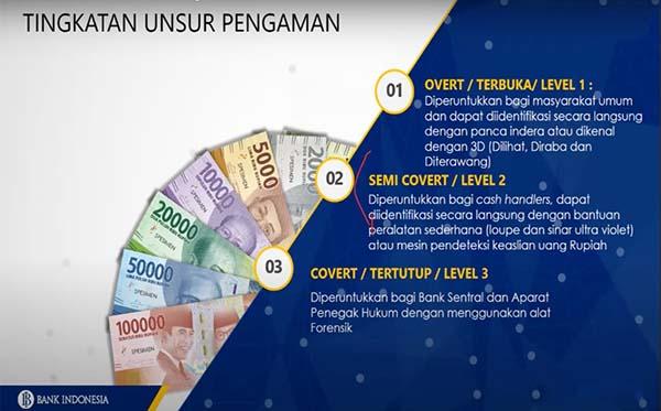 webinar sos ciri uang asli b